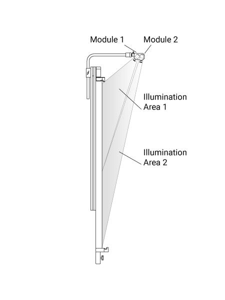 Revelite Calibration